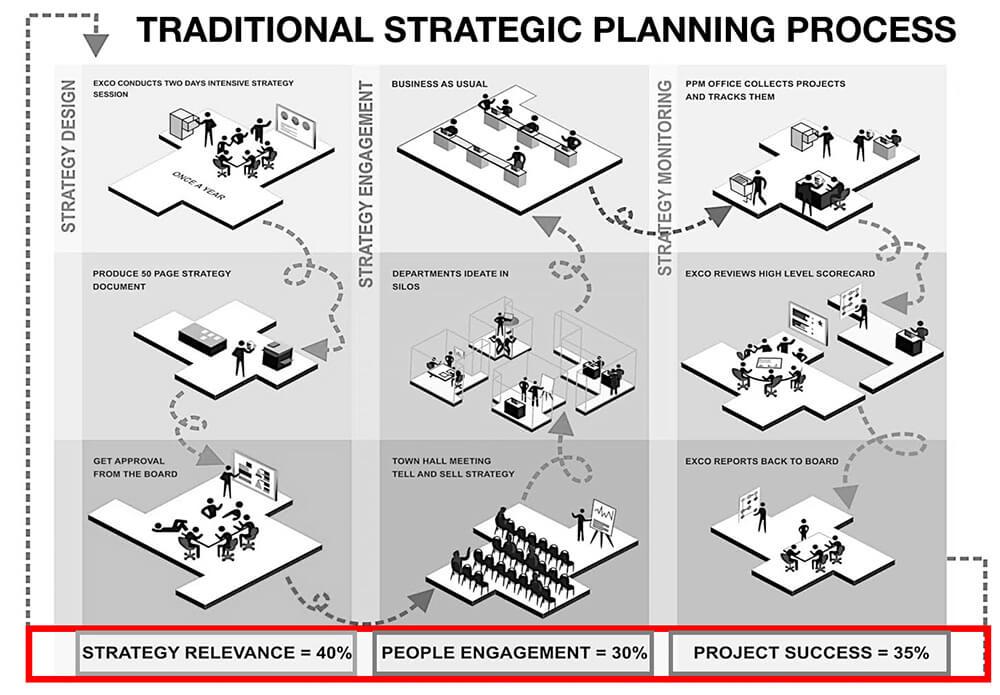 Planowanie w silosach, które nie pomoże przygotować logistykę na święta